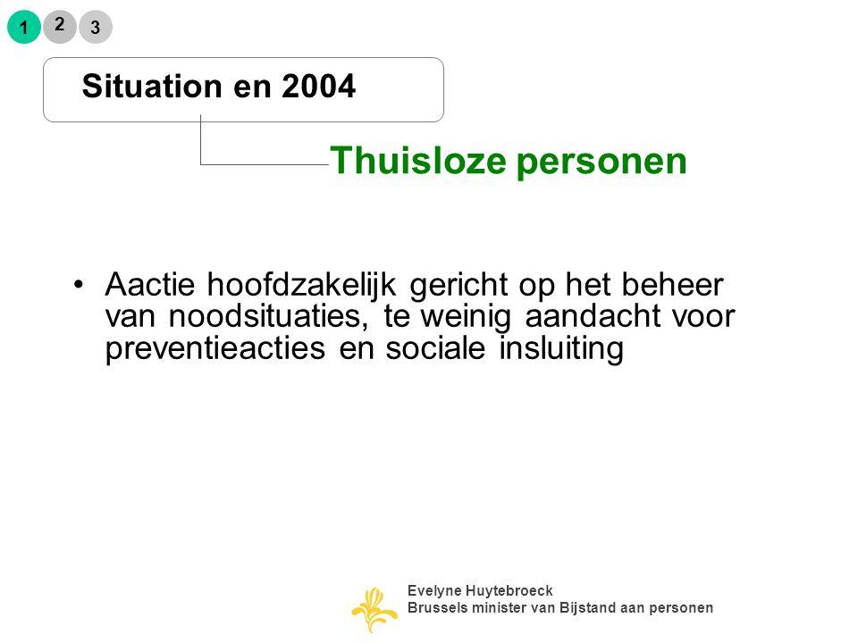 Aactie hoofdzakelijk gericht op het beheer van noodsituaties, te weinig aandacht voor preventieacties en sociale insluiting Situation en 2004 Thuisloz
