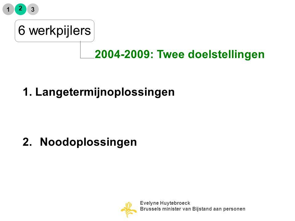 1. Langetermijnoplossingen 2.Noodoplossingen 6 werkpijlers 2004-2009: Twee doelstellingen 2 1 3 Evelyne Huytebroeck Brussels minister van Bijstand aan