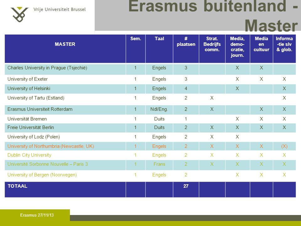Erasmus 27/11/13 Erasmus buitenland - Master MASTER Sem.Taal# plaatsen Strat. Bedrijfs comm. Media, demo- cratie, journ. Media en cultuur Informa -tie