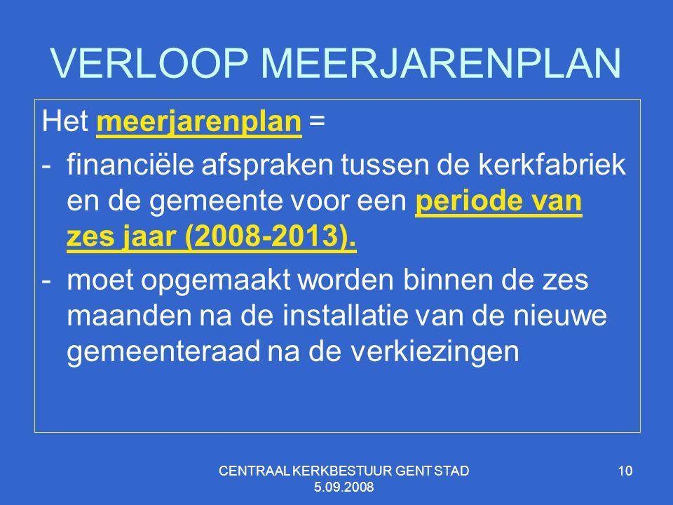 CENTRAAL KERKBESTUUR GENT STAD 5.09.2008 10 VERLOOP MEERJARENPLAN Het meerjarenplan = - financiële afspraken tussen de kerkfabriek en de gemeente voor