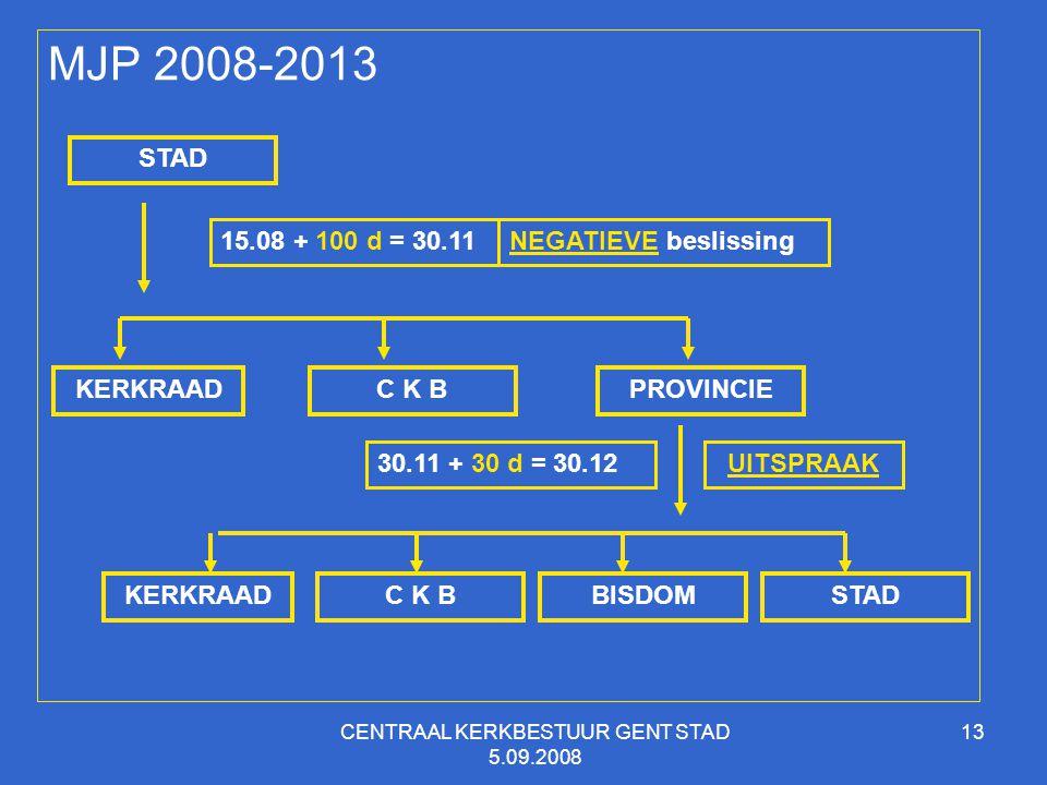 CENTRAAL KERKBESTUUR GENT STAD 5.09.2008 13 MJP 2008-2013 PROVINCIEKERKRAADC K B NEGATIEVE beslissing STAD 15.08 + 100 d = 30.11 30.11 + 30 d = 30.12UITSPRAAK KERKRAADC K BBISDOMSTAD