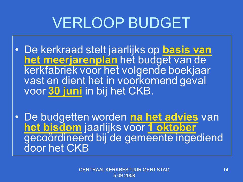 CENTRAAL KERKBESTUUR GENT STAD 5.09.2008 14 VERLOOP BUDGET De kerkraad stelt jaarlijks op basis van het meerjarenplan het budget van de kerkfabriek vo