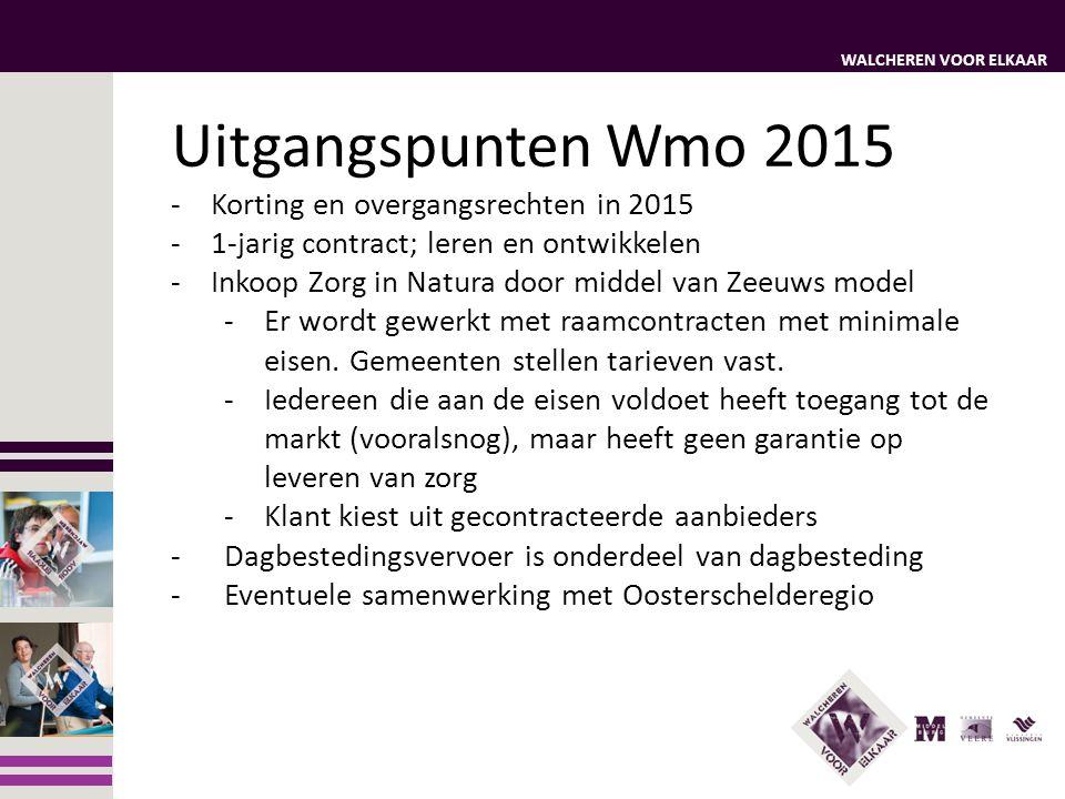 WALCHEREN VOOR ELKAAR Uitgangspunten Wmo 2015 - Korting en overgangsrechten in 2015 -1-jarig contract; leren en ontwikkelen -Inkoop Zorg in Natura doo
