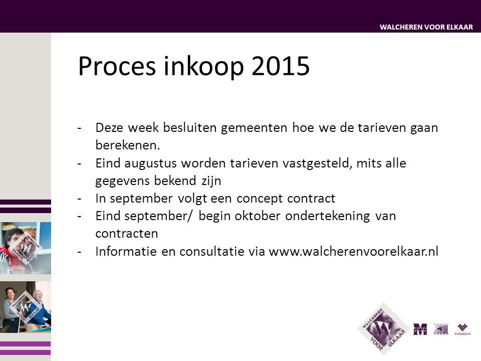 WALCHEREN VOOR ELKAAR Proces inkoop 2015 -Deze week besluiten gemeenten hoe we de tarieven gaan berekenen. -Eind augustus worden tarieven vastgesteld,