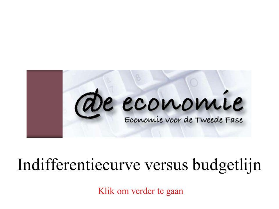 Indifferentiecurve versus budgetlijn Klik om verder te gaan