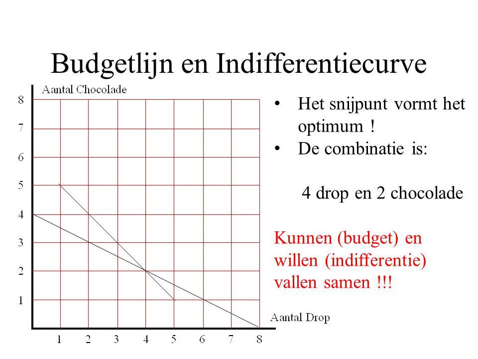 Budgetlijn en Indifferentiecurve Het snijpunt vormt het optimum ! De combinatie is: 4 drop en 2 chocolade Kunnen (budget) en willen (indifferentie) va