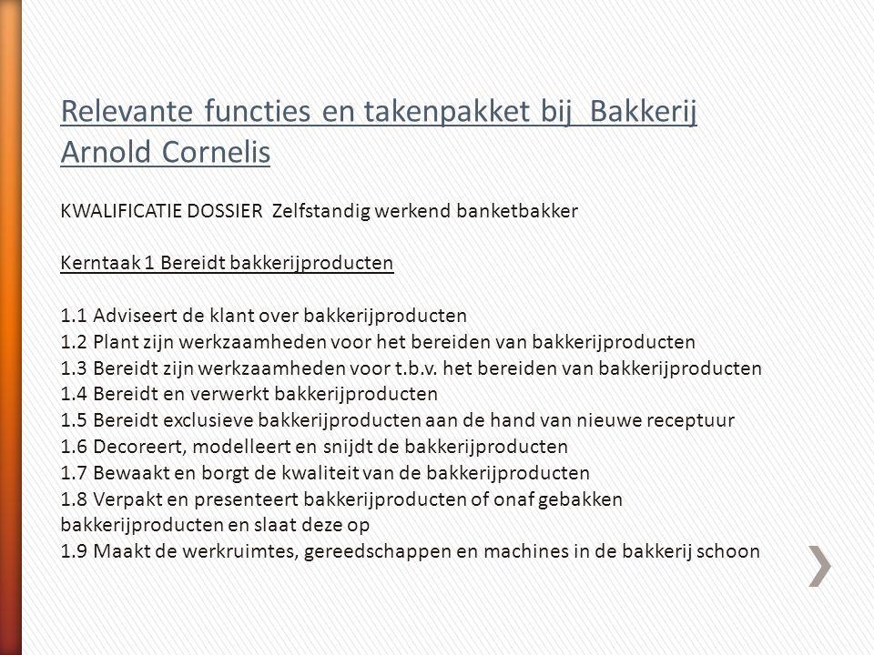 Relevante functies en takenpakket bij Bakkerij Arnold Cornelis KWALIFICATIE DOSSIER Zelfstandig werkend banketbakker Kerntaak 1 Bereidt bakkerijproduc
