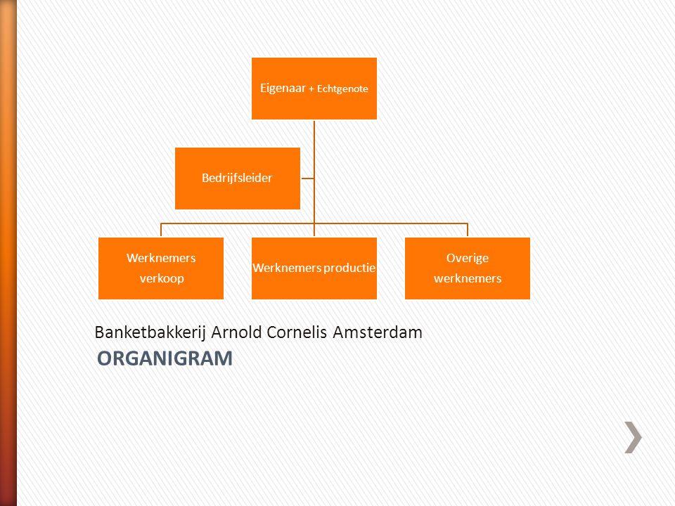 Hotel Okura Amsterdam Ferdinand Bolstraat 333 1072 LH Amsterdam