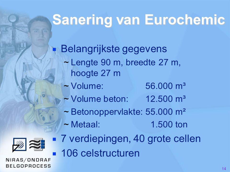 14 ■ Belangrijkste gegevens ~Lengte 90 m, breedte 27 m, hoogte 27 m ~Volume: 56.000 m³ ~Volume beton:12.500 m³ ~Betonoppervlakte:55.000 m² ~Metaal: 1.500 ton ■ 7 verdiepingen, 40 grote cellen ■ 106 celstructuren Sanering van Eurochemic