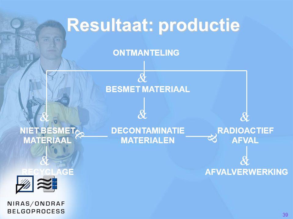 39 Resultaat: productie ONTMANTELING BESMET MATERIAAL DECONTAMINATIE MATERIALEN RADIOACTIEF AFVAL NIET BESMET MATERIAAL RECYCLAGEAFVALVERWERKING & & && & & &&