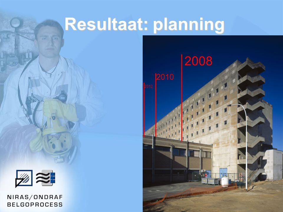 45 Resultaat: planning 2008 2010 2012
