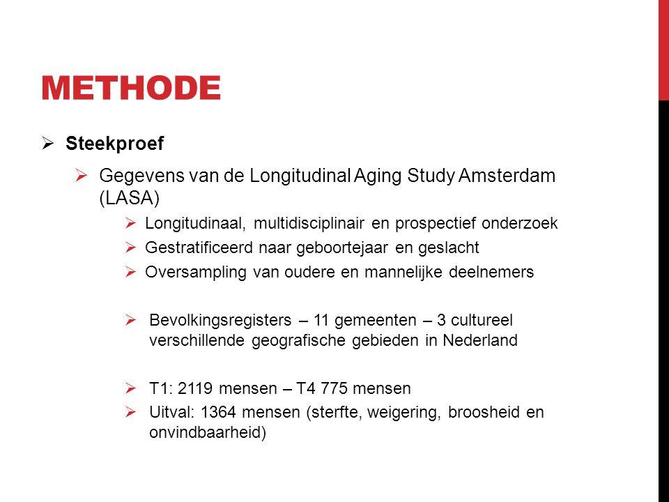 METHODE  Steekproef  Gegevens van de Longitudinal Aging Study Amsterdam (LASA)  Longitudinaal, multidisciplinair en prospectief onderzoek  Gestratificeerd naar geboortejaar en geslacht  Oversampling van oudere en mannelijke deelnemers  Bevolkingsregisters – 11 gemeenten – 3 cultureel verschillende geografische gebieden in Nederland  T1: 2119 mensen – T4 775 mensen  Uitval: 1364 mensen (sterfte, weigering, broosheid en onvindbaarheid)