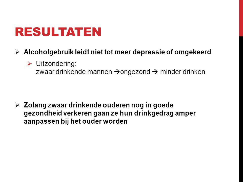 RESULTATEN  Alcoholgebruik leidt niet tot meer depressie of omgekeerd  Uitzondering: zwaar drinkende mannen  ongezond  minder drinken  Zolang zwaar drinkende ouderen nog in goede gezondheid verkeren gaan ze hun drinkgedrag amper aanpassen bij het ouder worden