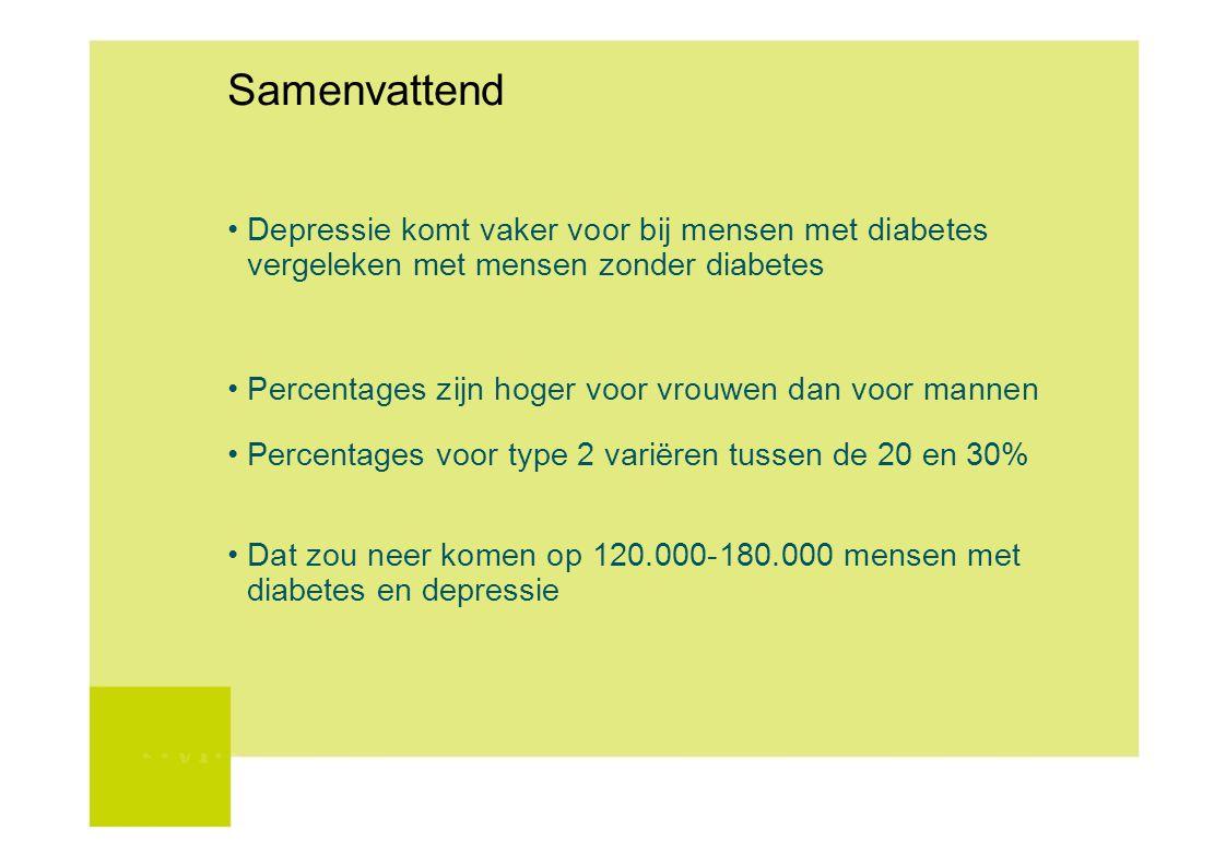 Samenvattend Depressie komt vaker voor bij mensen met diabetes vergeleken met mensen zonder diabetes Percentages zijn hoger voor vrouwen dan voor mann