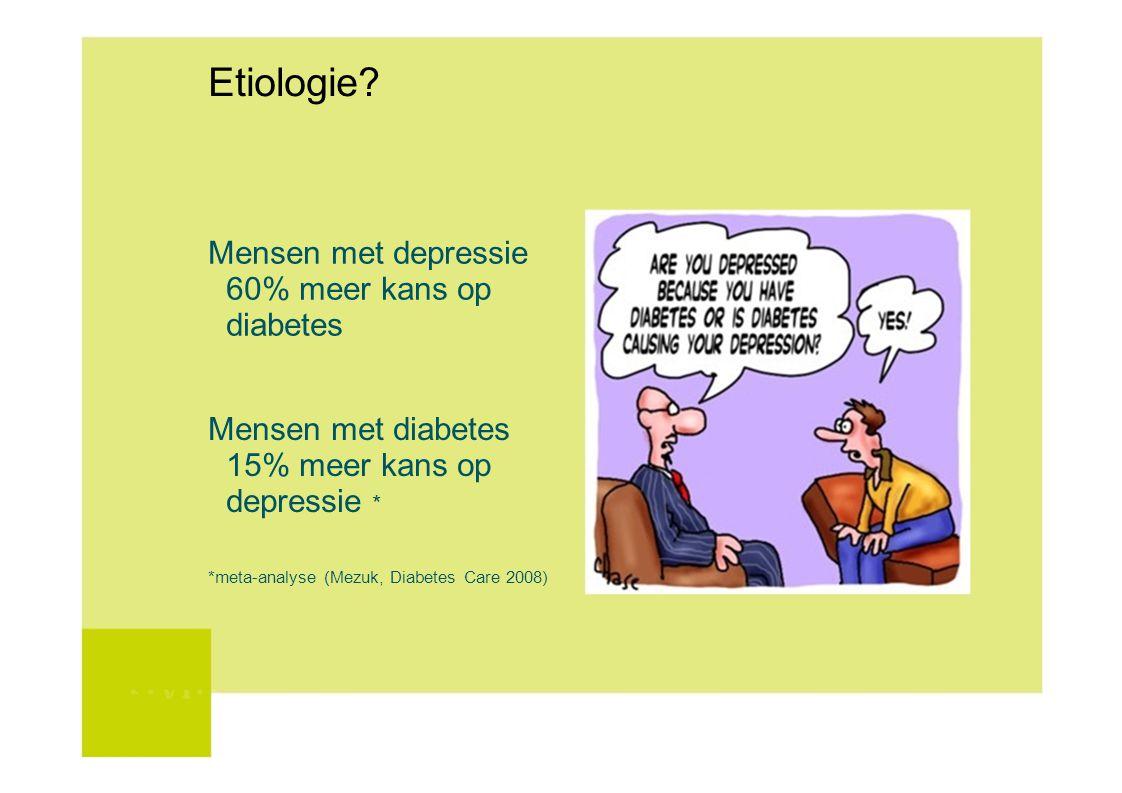 Etiologie? Mensen met depressie 60% meer kans op diabetes Mensen met diabetes 15% meer kans op depressie * *meta-analyse (Mezuk, Diabetes Care 2008)