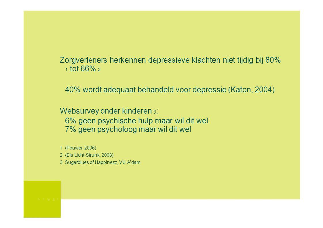 Zorgverleners herkennen depressieve klachten niet tijdig bij 80% 1 tot 66% 2 40% wordt adequaat behandeld voor depressie (Katon, 2004) Websurvey onder
