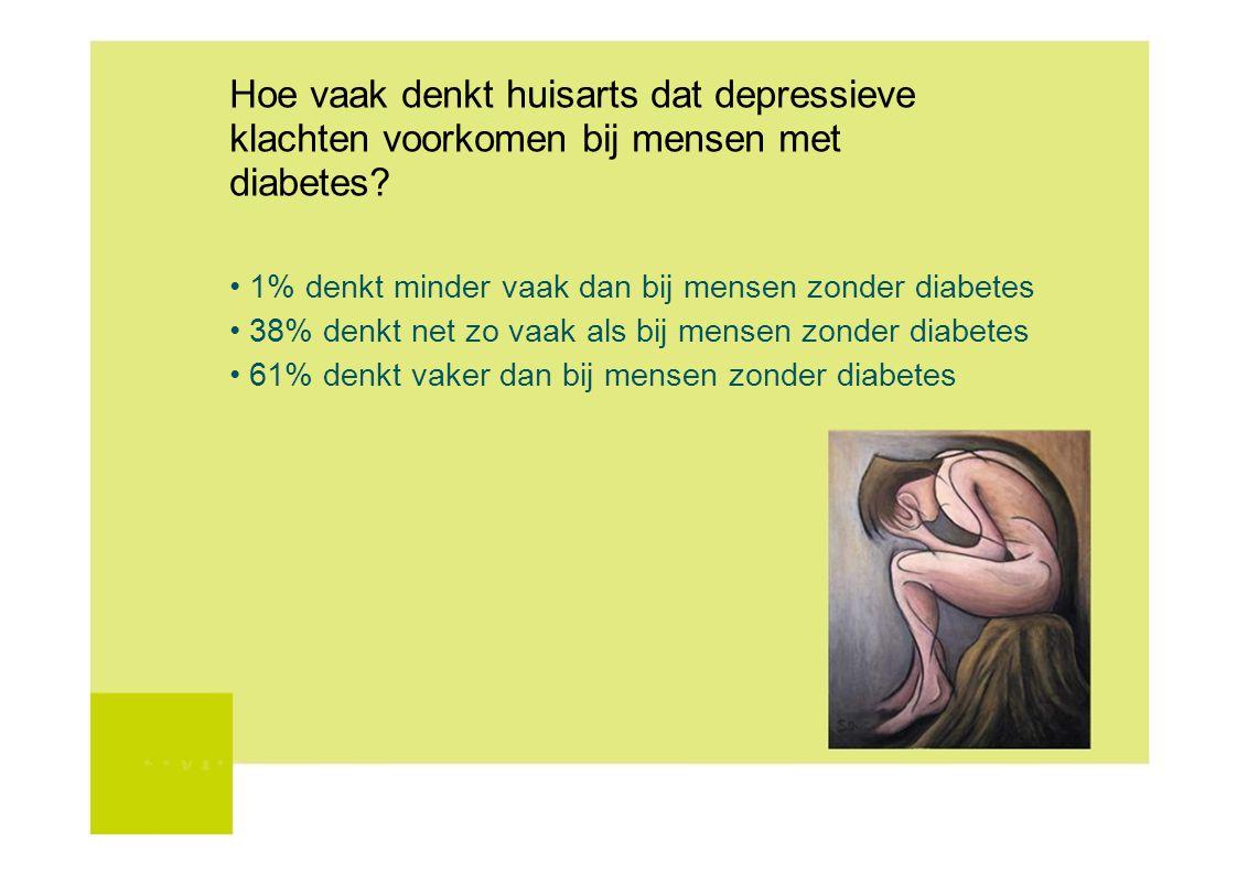 Hoe vaak denkt huisarts dat depressieve klachten voorkomen bij mensen met diabetes? 1% denkt minder vaak dan bij mensen zonder diabetes 38% denkt net
