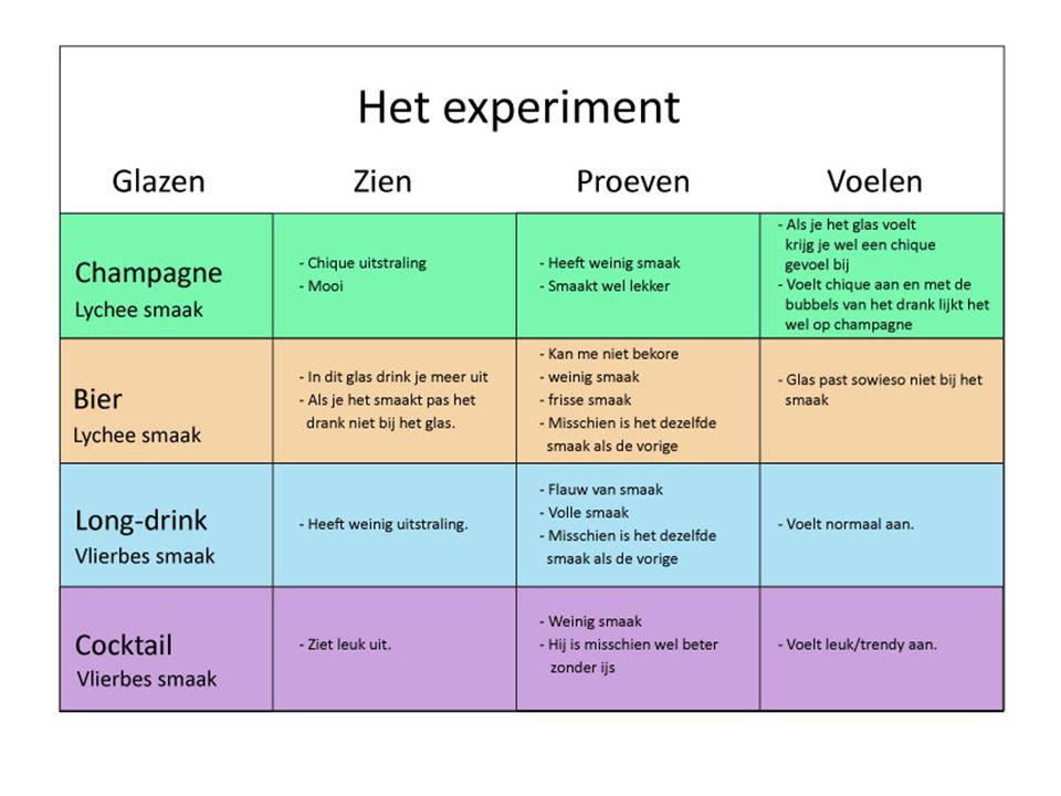 Sensagram B ij het experiment moesten zij ook al de glazen met de drankjes beoordelen.