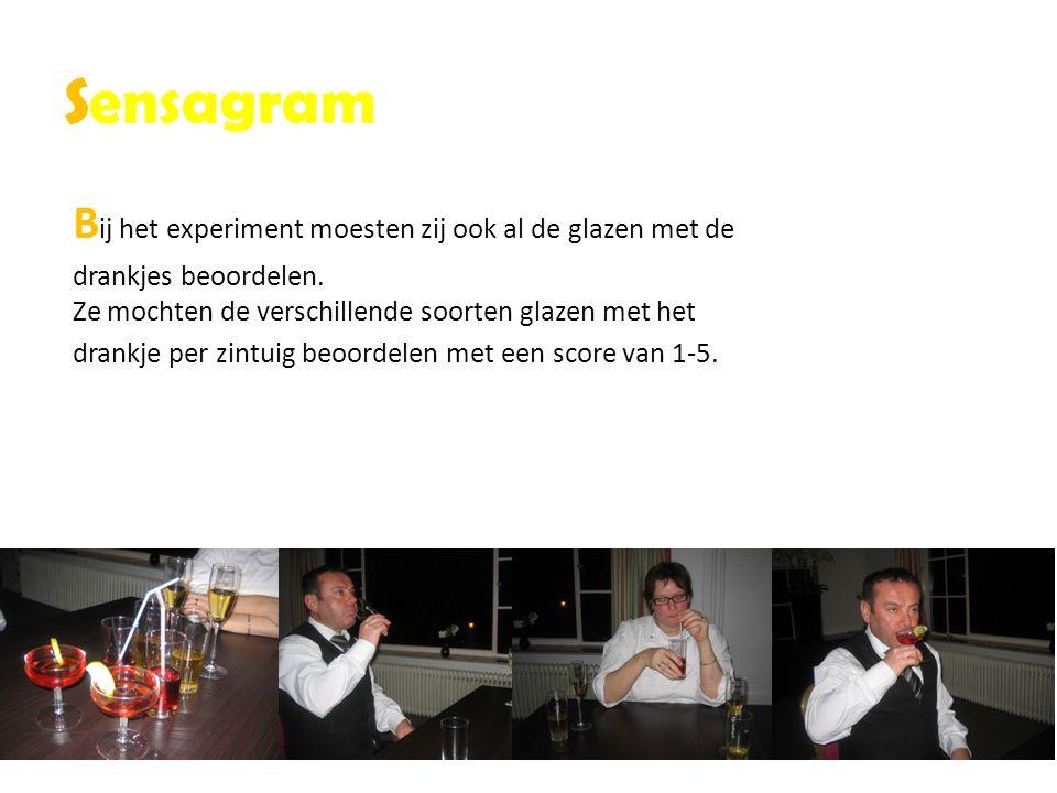 Sensagram B ij het experiment moesten zij ook al de glazen met de drankjes beoordelen. Ze mochten de verschillende soorten glazen met het drankje per