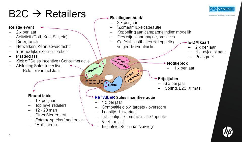 5 B2C  Retailers Sales Relatie FOCUS Relatie event –2 x per jaar –Activiteit (Golf, Kart, Ski, etc) –Diner, lunch –Netwerken, Kennisoverdracht –Inhou
