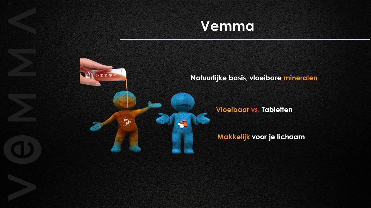 Natuurlijke basis, vloeibare mineralen Vloeibaar vs. Tabletten Makkelijk voor je lichaam Vemma