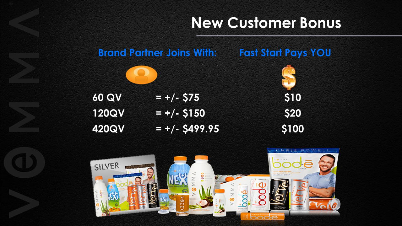 New Customer Bonus Brand Partner Joins With: Fast Start Pays YOU 60 QV = +/- $75 $10 120QV = +/- $150 $20 420QV = +/- $499.95 $100