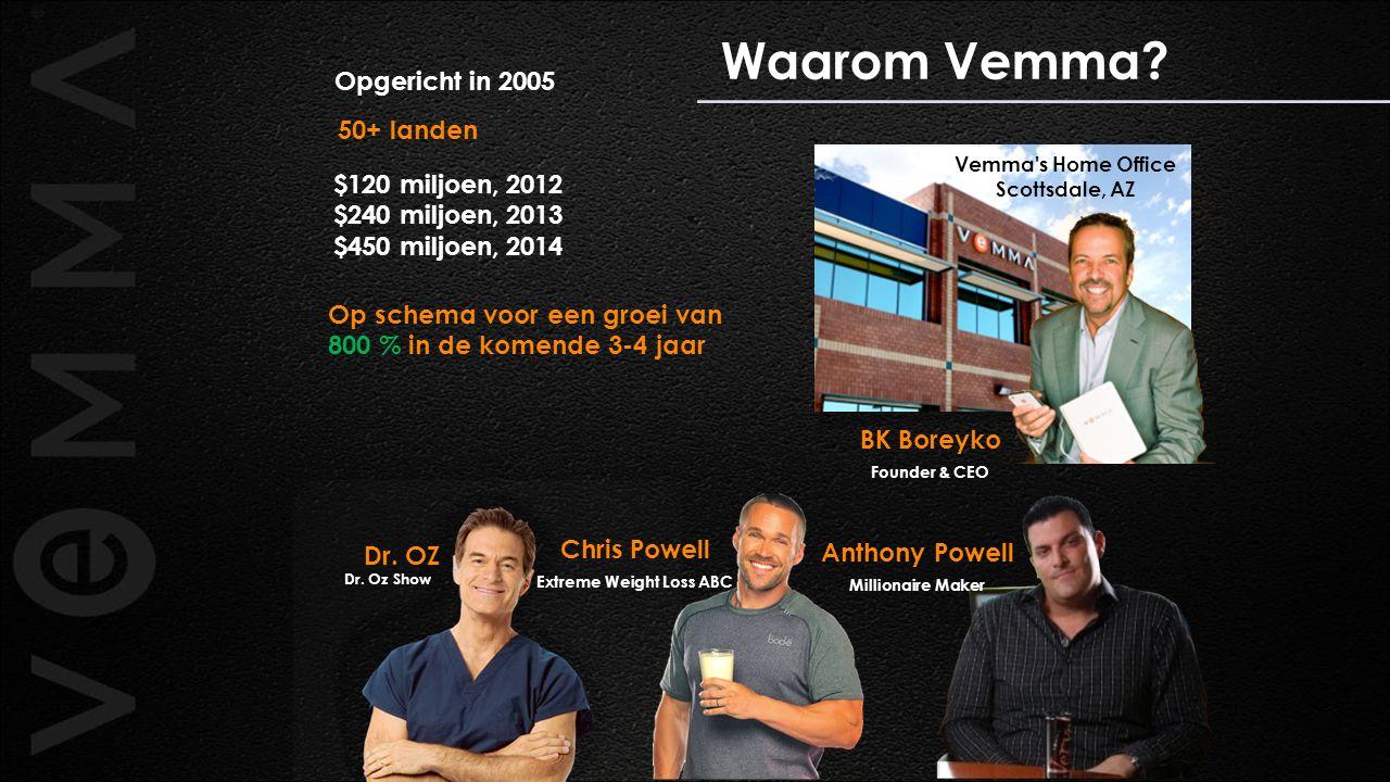 Vemma's Home Office Scottsdale, AZ BK Boreyko Founder & CEO Waarom Vemma? Opgericht in 2005 50+ landen $120 miljoen, 2012 $240 miljoen, 2013 $450 milj