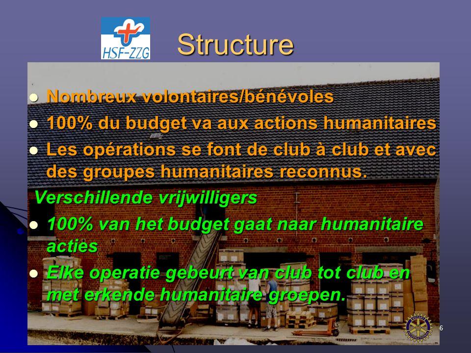 6 Structure Nombreux volontaires/bénévoles Nombreux volontaires/bénévoles 100% du budget va aux actions humanitaires 100% du budget va aux actions humanitaires Les opérations se font de club à club et avec des groupes humanitaires reconnus.