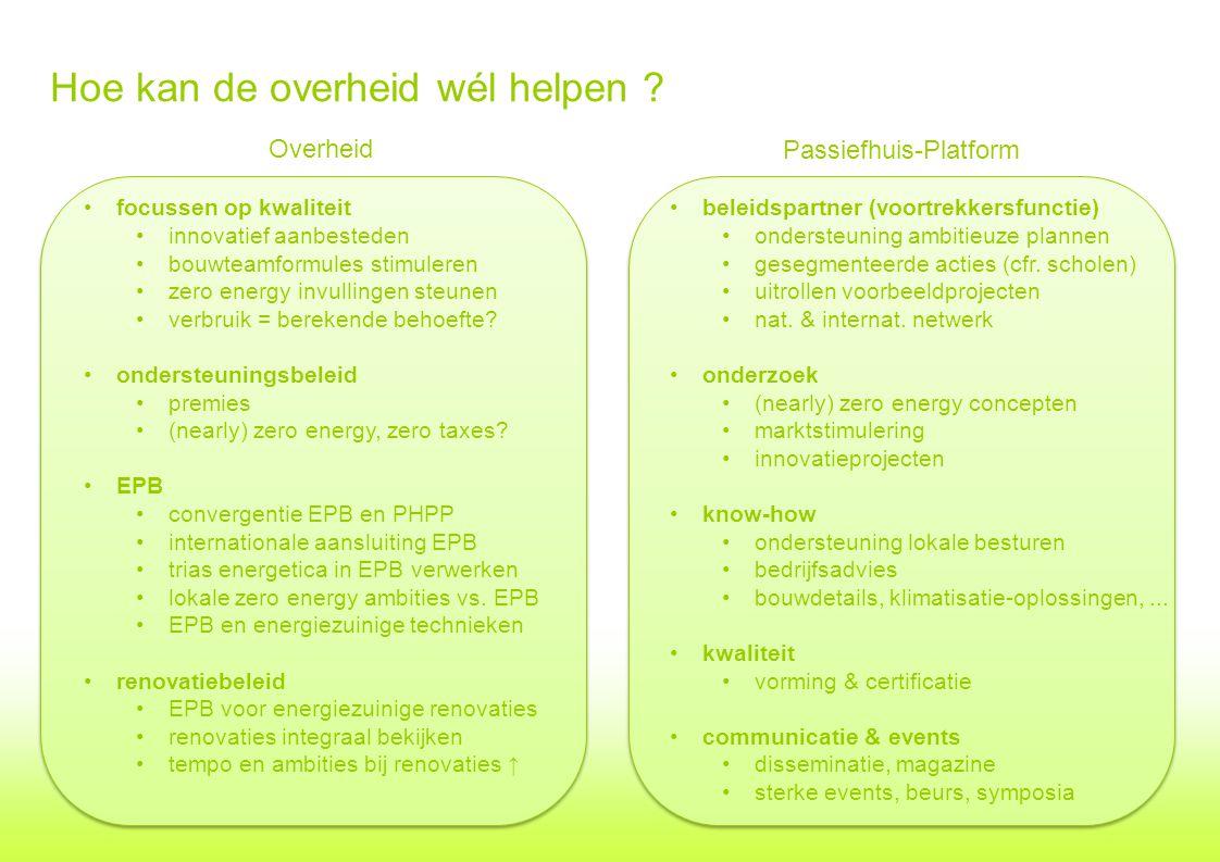 beleidspartner (voortrekkersfunctie) ondersteuning ambitieuze plannen gesegmenteerde acties (cfr. scholen) uitrollen voorbeeldprojecten nat. & interna