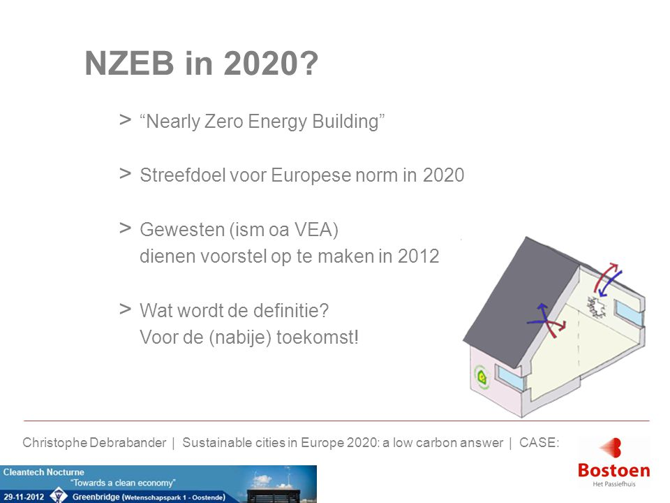 """NZEB in 2020? > """"Nearly Zero Energy Building"""" > Streefdoel voor Europese norm in 2020 > Gewesten (ism oa VEA) dienen voorstel op te maken in 2012 > Wa"""