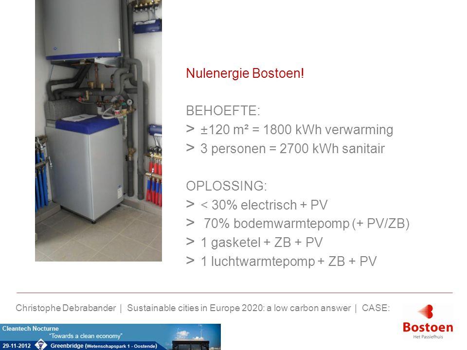 Nulenergie Bostoen! BEHOEFTE: > ±120 m² = 1800 kWh verwarming > 3 personen = 2700 kWh sanitair OPLOSSING: > < 30% electrisch + PV > 70% bodemwarmtepom