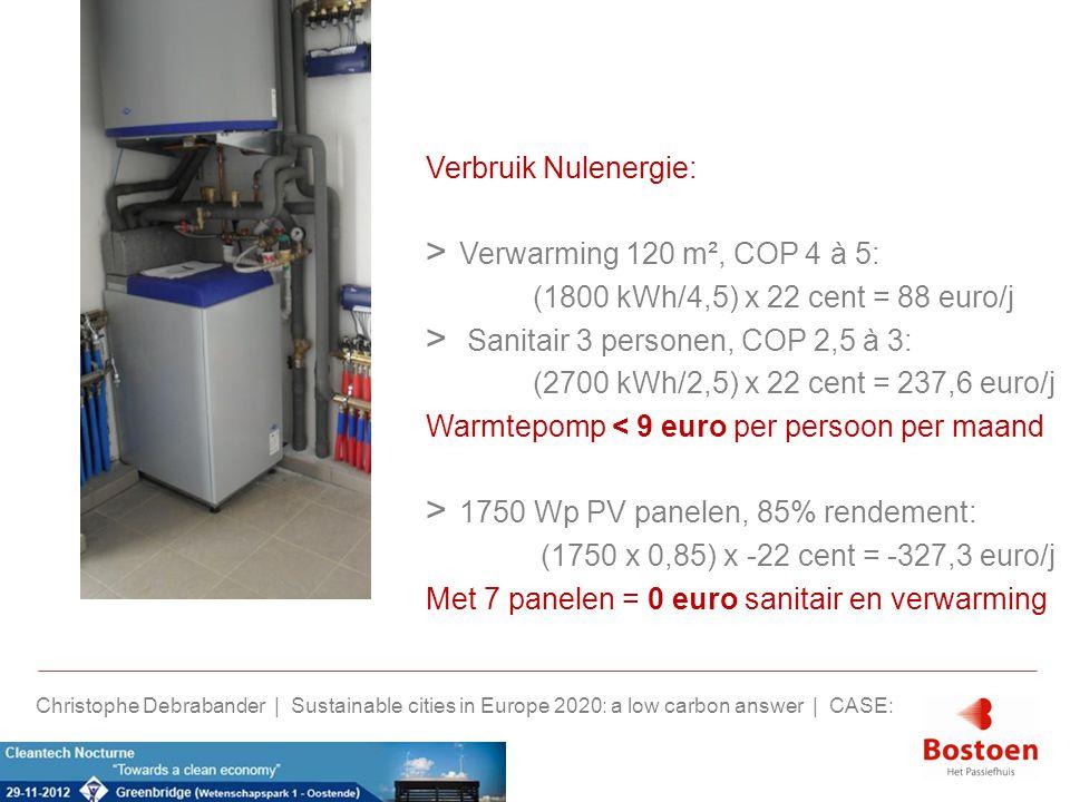 Verbruik Nulenergie: > Verwarming 120 m², COP 4 à 5: (1800 kWh/4,5) x 22 cent = 88 euro/j > Sanitair 3 personen, COP 2,5 à 3: (2700 kWh/2,5) x 22 cent