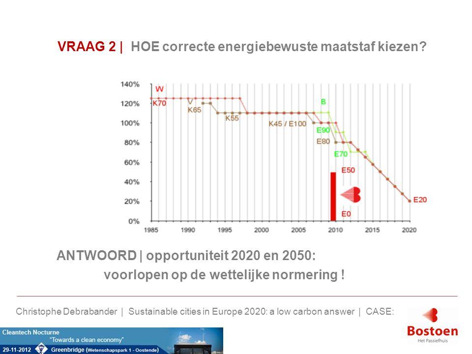 VRAAG 2 | HOE correcte energiebewuste maatstaf kiezen? ANTWOORD | opportuniteit 2020 en 2050: voorlopen op de wettelijke normering ! Christophe Debrab