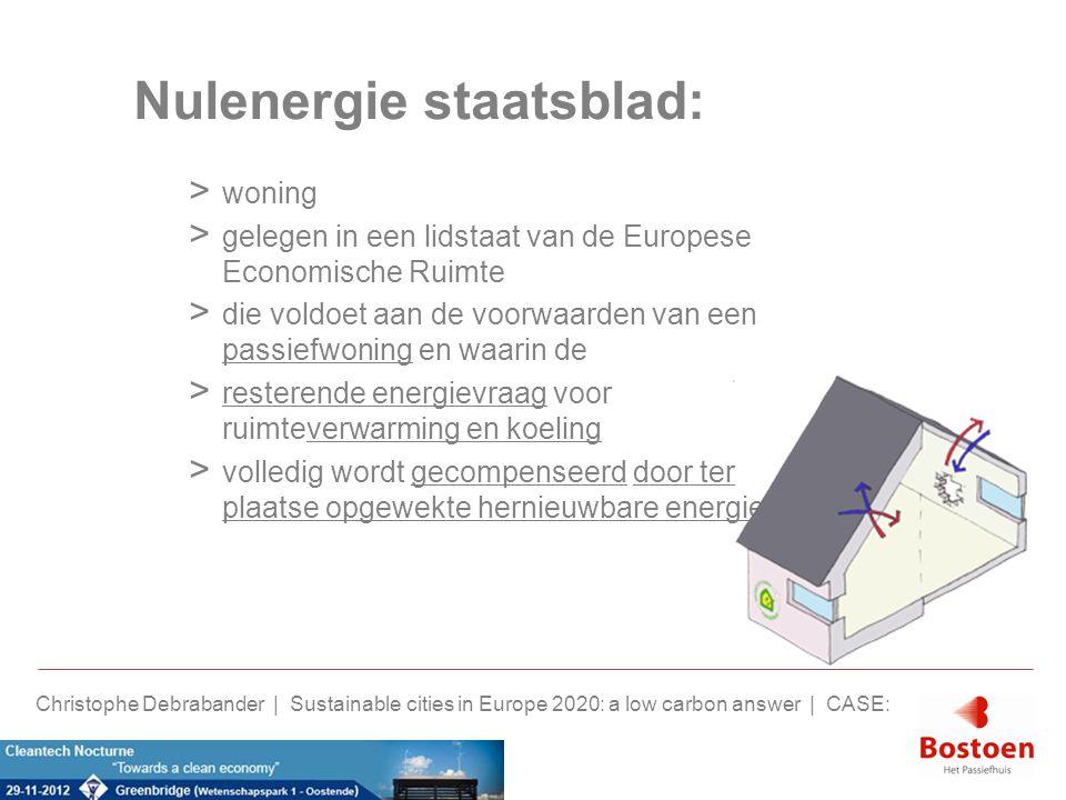 Nulenergie staatsblad: > woning > gelegen in een lidstaat van de Europese Economische Ruimte > die voldoet aan de voorwaarden van een passiefwoning en