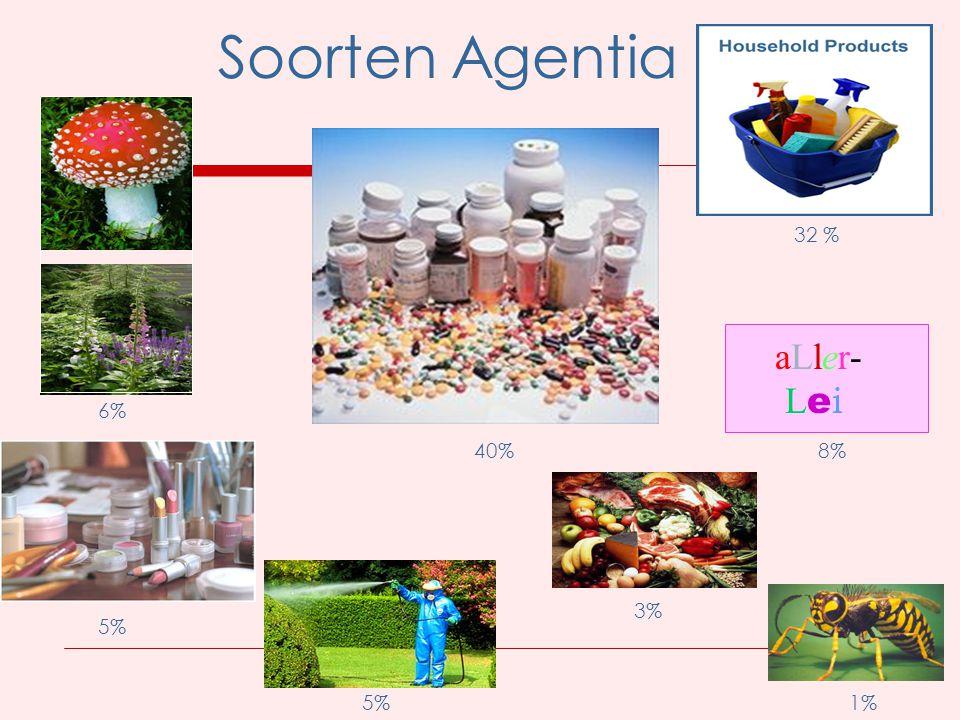 32 % 40% 6% 5% 1% aLler- L e i 3% 8% 5% Soorten Agentia