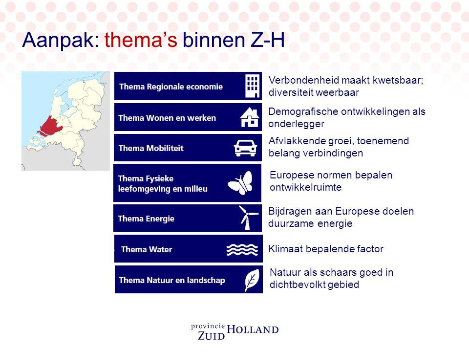 Aanpak: thema's binnen Z-H Verbondenheid maakt kwetsbaar; diversiteit weerbaar Demografische ontwikkelingen als onderlegger Afvlakkende groei, toenemend belang verbindingen Europese normen bepalen ontwikkelruimte Bijdragen aan Europese doelen duurzame energie Klimaat bepalende factor Natuur als schaars goed in dichtbevolkt gebied