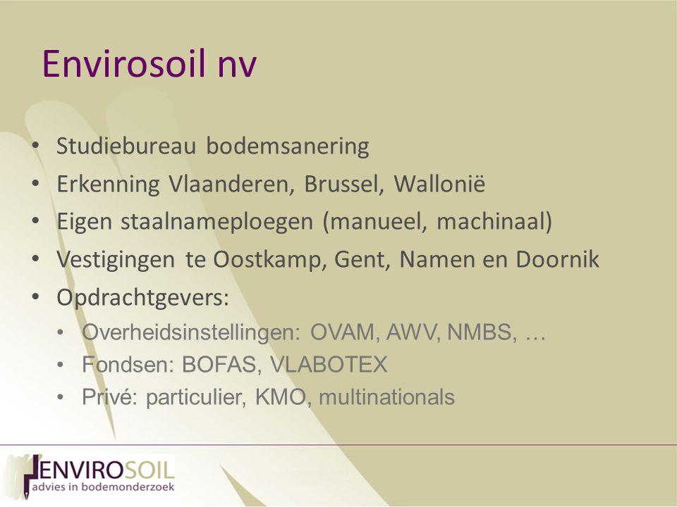 Wetgevend kader Gewestelijke bevoegdheid Openbare Vlaamse Afvalmaatschappij (OVAM) Verantwoordelijk voor de controle op bodemonderzoek en –sanering in Vlaanderen Bodemsaneringsdecreet d.d.