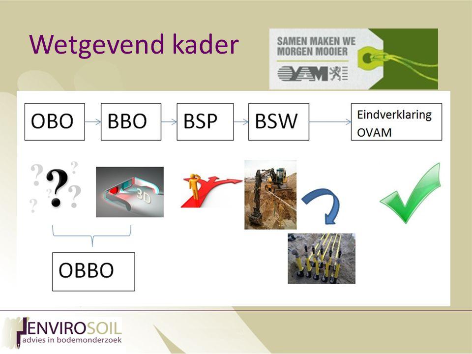 Cofinanciering Besluit Vl.Reg.