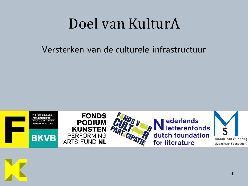 33 Doel van KulturA Versterken van de culturele infrastructuur