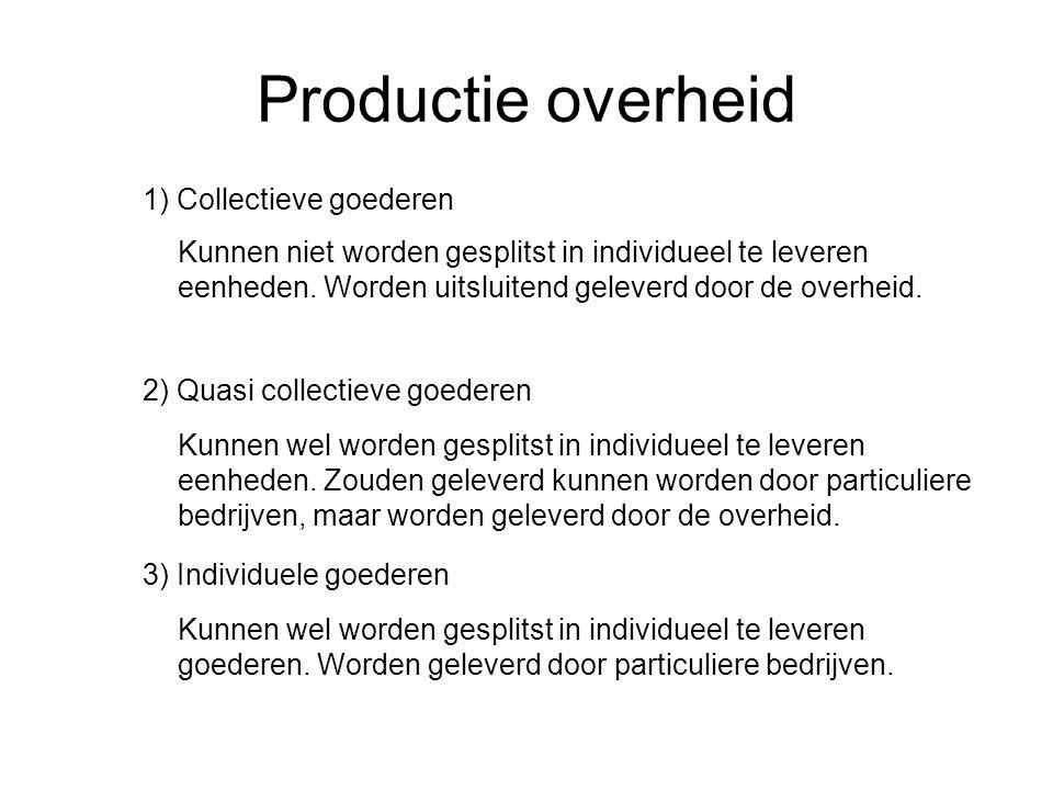 Productie overheid 1) Collectieve goederen Kunnen niet worden gesplitst in individueel te leveren eenheden. Worden uitsluitend geleverd door de overhe