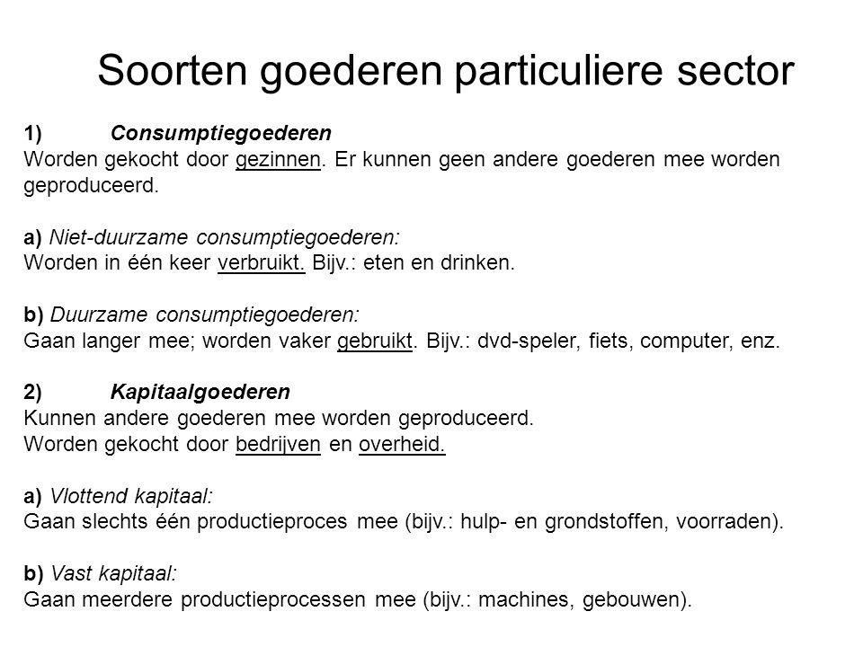 1)Consumptiegoederen Worden gekocht door gezinnen. Er kunnen geen andere goederen mee worden geproduceerd. a) Niet-duurzame consumptiegoederen: Worden