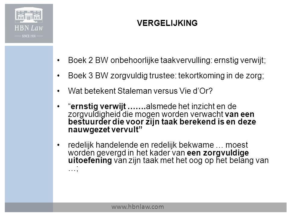 VERGELIJKING www.hbnlaw.com Boek 2 BW onbehoorlijke taakvervulling: ernstig verwijt; Boek 3 BW zorgvuldig trustee: tekortkoming in de zorg; Wat beteke