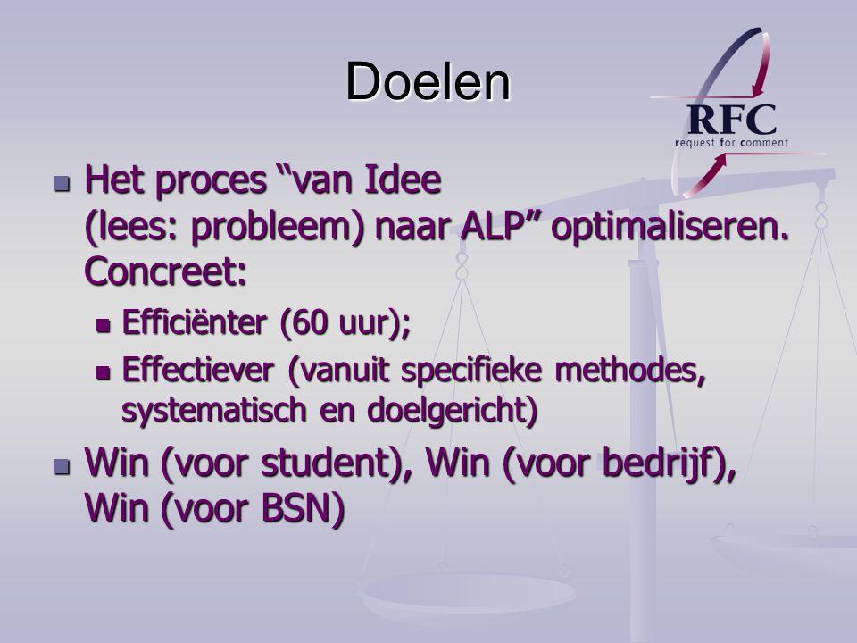 Doelen Het proces van Idee (lees: probleem) naar ALP optimaliseren.