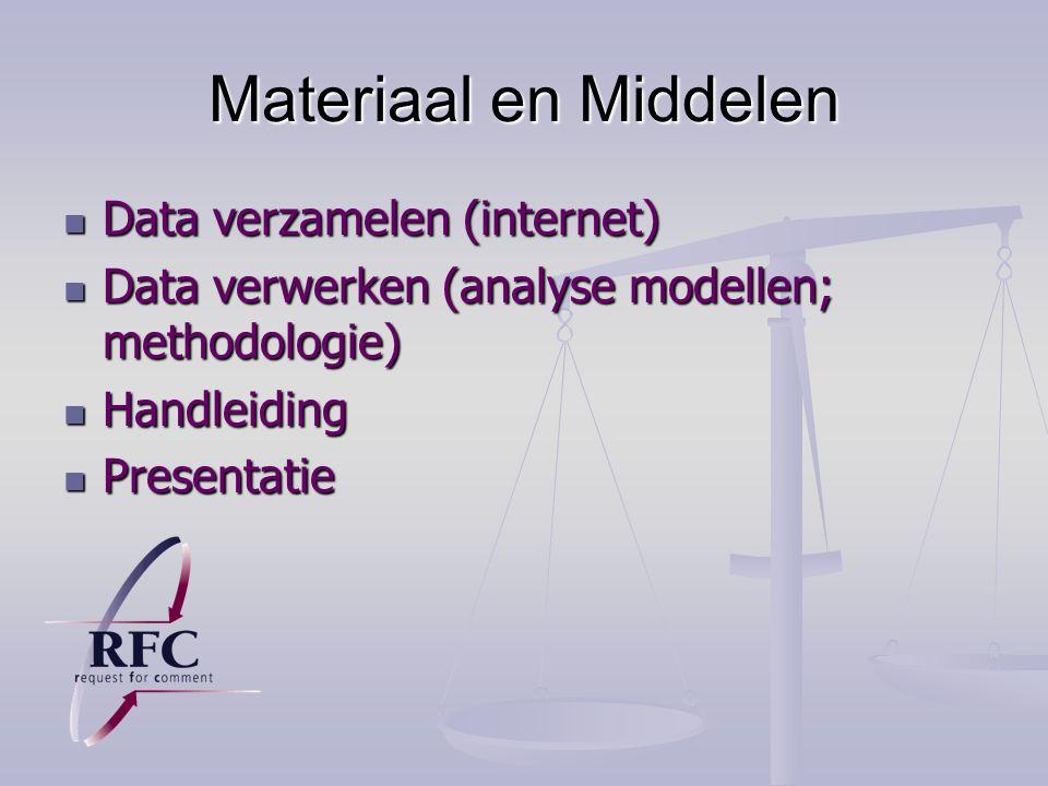 Materiaal en Middelen Data verzamelen (internet) Data verzamelen (internet) Data verwerken (analyse modellen; methodologie) Data verwerken (analyse modellen; methodologie) Handleiding Handleiding Presentatie Presentatie