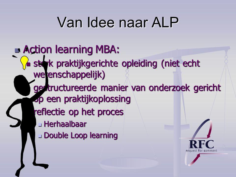 Van Idee naar ALP Action learning MBA: Action learning MBA: sterk praktijkgerichte opleiding (niet echt wetenschappelijk) sterk praktijkgerichte opleiding (niet echt wetenschappelijk) gestructureerde manier van onderzoek gericht op een praktijkoplossing gestructureerde manier van onderzoek gericht op een praktijkoplossing reflectie op het proces reflectie op het proces Herhaalbaar Herhaalbaar Double Loop learning Double Loop learning