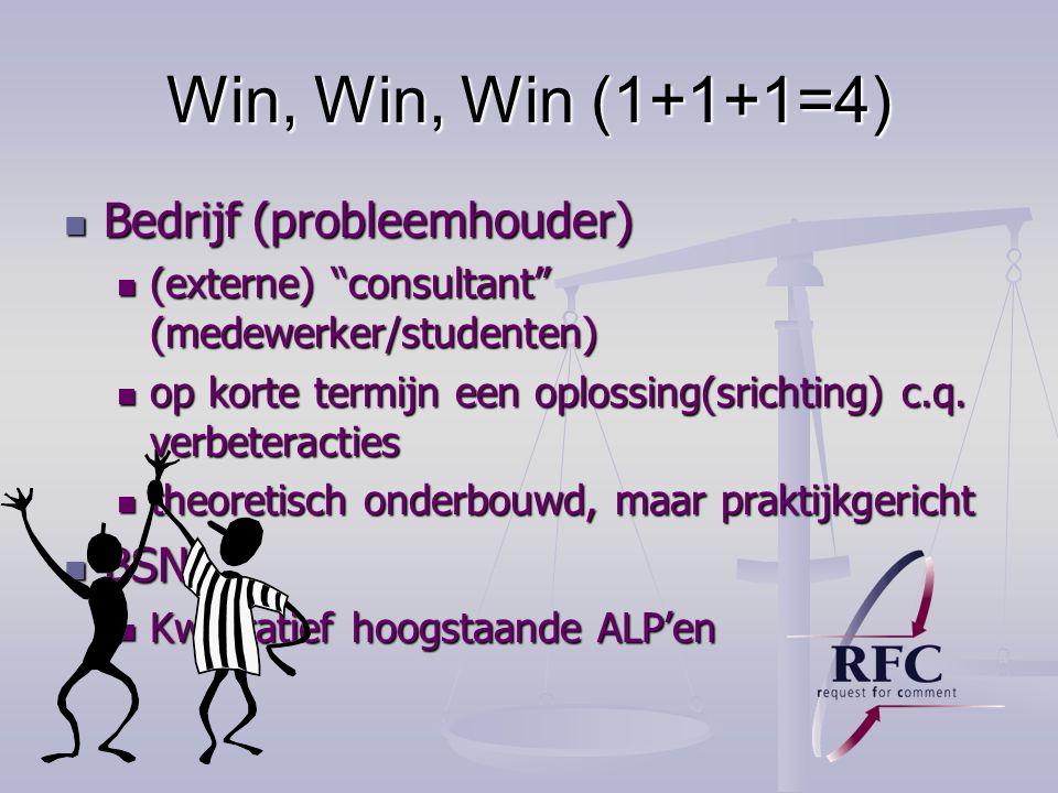 Win, Win, Win (1+1+1=4) Bedrijf (probleemhouder) Bedrijf (probleemhouder) (externe) consultant (medewerker/studenten) (externe) consultant (medewerker/studenten) op korte termijn een oplossing(srichting) c.q.