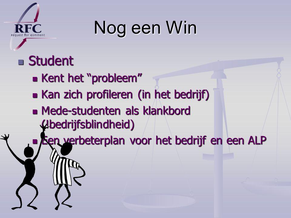 Nog een Win Student Student Kent het probleem Kent het probleem Kan zich profileren (in het bedrijf) Kan zich profileren (in het bedrijf) Mede-studenten als klankbord (!bedrijfsblindheid) Mede-studenten als klankbord (!bedrijfsblindheid) Een verbeterplan voor het bedrijf en een ALP Een verbeterplan voor het bedrijf en een ALP