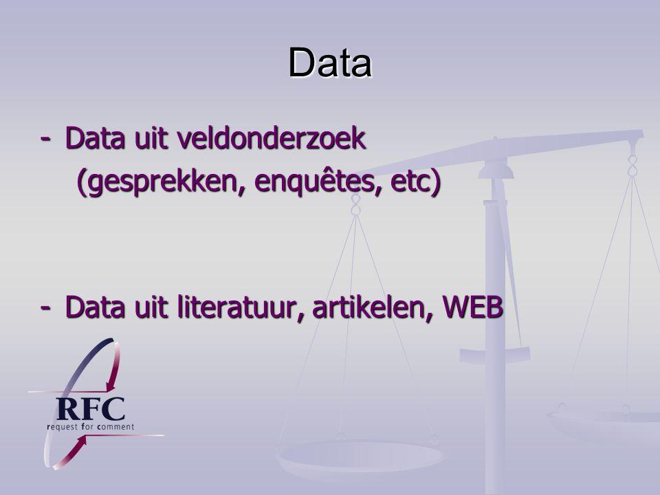 Data -Data uit veldonderzoek (gesprekken, enquêtes, etc) (gesprekken, enquêtes, etc) -Data uit literatuur, artikelen, WEB