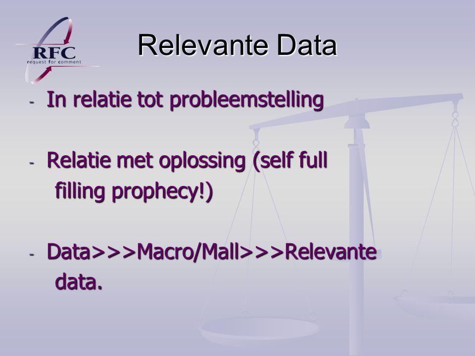 Relevante Data - In relatie tot probleemstelling - Relatie met oplossing (self full filling prophecy!) filling prophecy!) - Data>>>Macro/Mall>>>Relevante data.