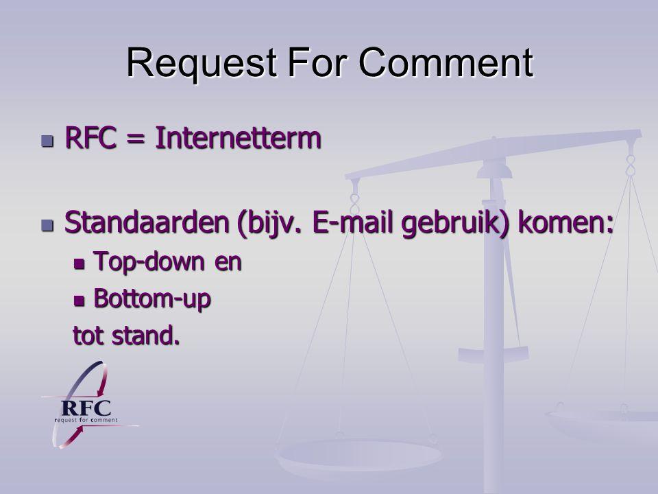 Request For Comment RFC = Internetterm RFC = Internetterm Standaarden (bijv.